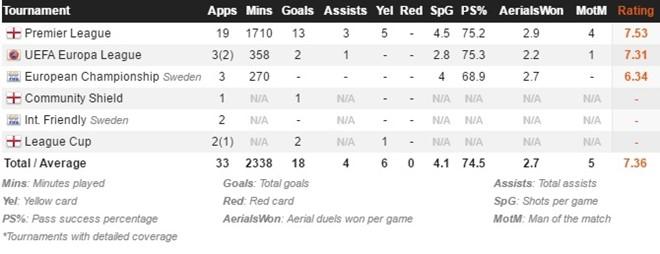 Ibrahimovic nhan giai thuong xuat sac nhat thang 12 hinh anh 2