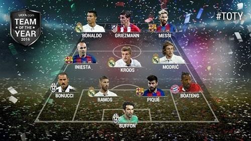 Đội hình tiêu biểu 2016: Không Premier League, toàn SAO Liga - 1