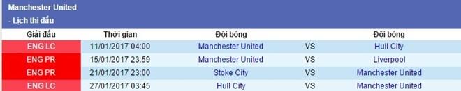 Man Utd tra gia dat o tran thang Reading hinh anh 2