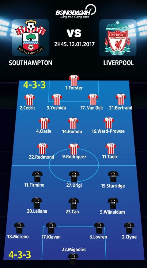 Southampton vs Liverpool (2h45 ngay 121) No them chong chat hinh anh goc 3