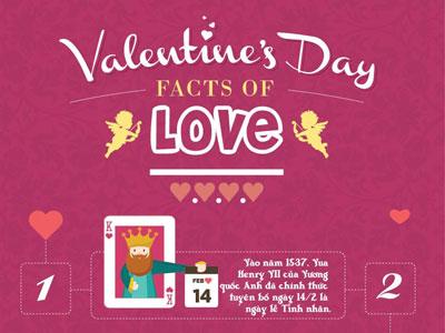 (Inforgraphic) 13 sự thật không tưởng về ngày Valentine