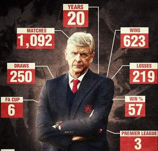 Arsene Wenger muon duoc nhu Sir Alex Ferguson hinh anh 2