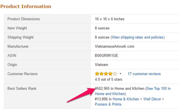 ... trong khi đó tài khoản của người rao bán nón lá lại xếp hạng thứ 502.965 trong mục Sản phẩm gia đình và bếp.