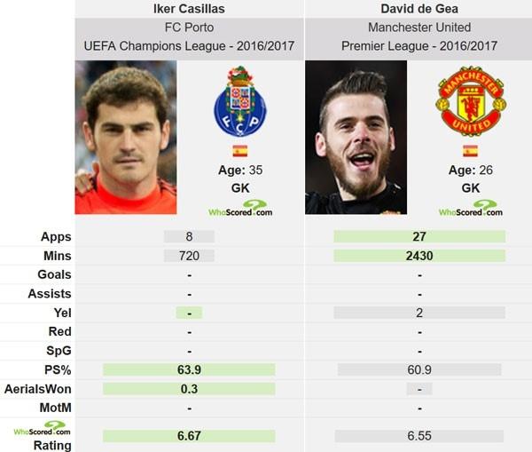 Iker Casillas mat vi tri o doi tuyen Tay Ban Nha hinh anh 2