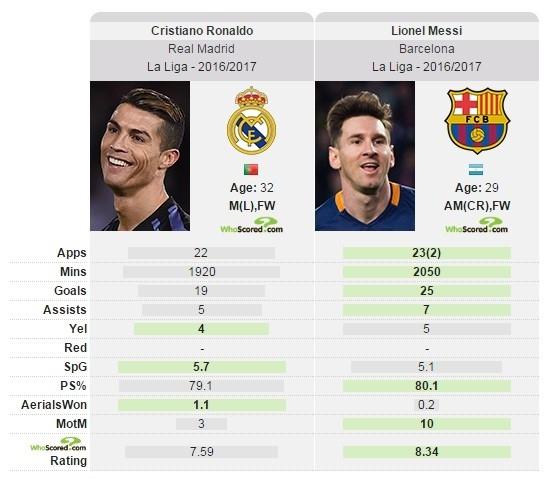Cristiano Ronaldo tro thanh cau thu hay nhat Bo Dao Nha hinh anh 2