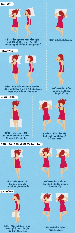 Tư thế nên và không nên ngủ khi bạn bị đau đầu, lưng