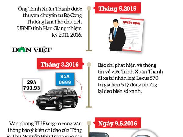 (Infographic) Quá trình 1 năm lẩn trốn của Trịnh Xuân Thanh