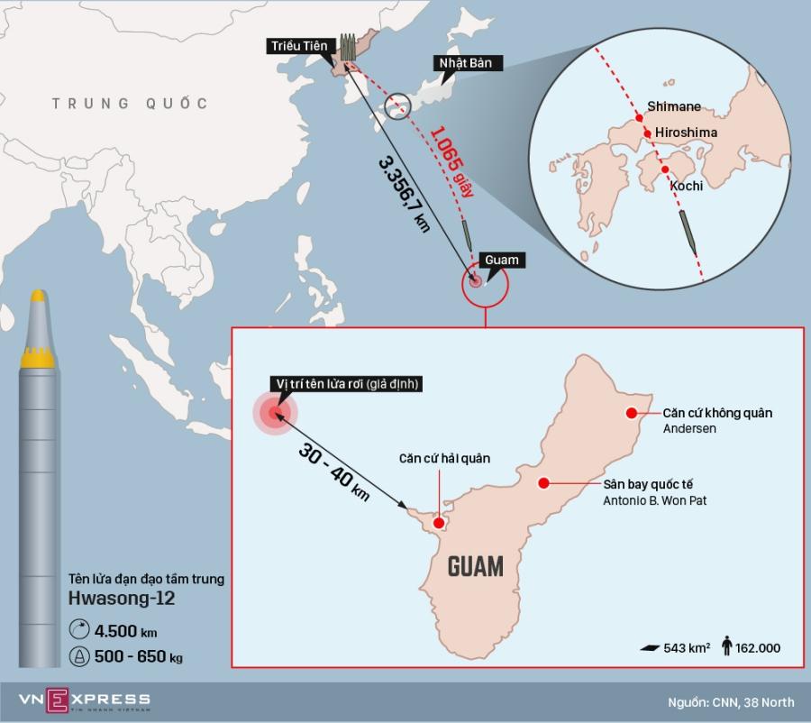 Kế hoạch dùng 4 tên lửa đạn đạo tấn công Guam của Triều Tiên