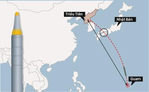 Tên lửa Triều Tiên muốn đến Guam thì phải bay qua bầu trời Nhật Bản