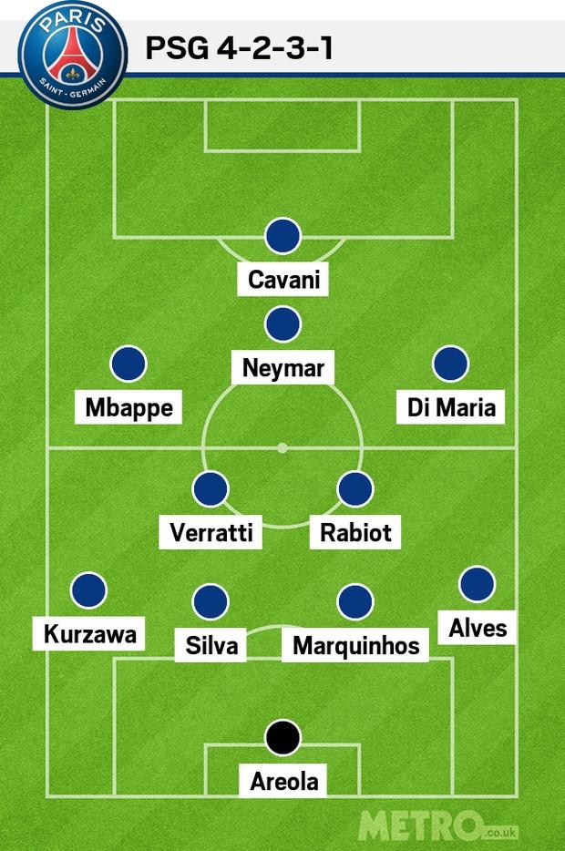 Sau Neymar, them Mbappe la nguoi cua PSG hinh anh 2