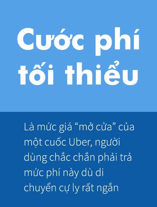 Uber tang gia cuoc tai nhieu thanh pho tren the gioi hinh anh 1