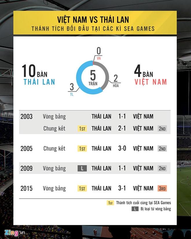 U22 Thai Lan duoc treo thuong 1 trieu baht neu thang U22 Viet Nam hinh anh 1