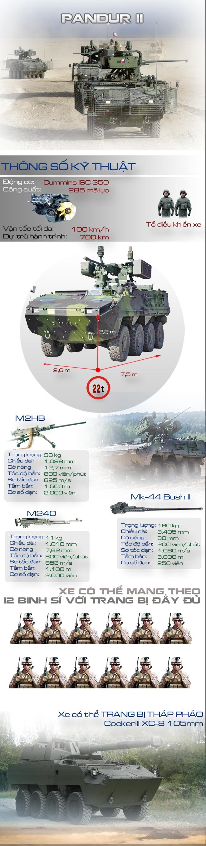 Khám phá tính năng xe thiết giáp hiện đại như trong phim sắp đổ bộ vào Đông Nam Á - Ảnh 1.