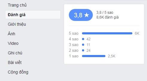 Khi 'giang ho' Facebook doi no thue hinh anh 4