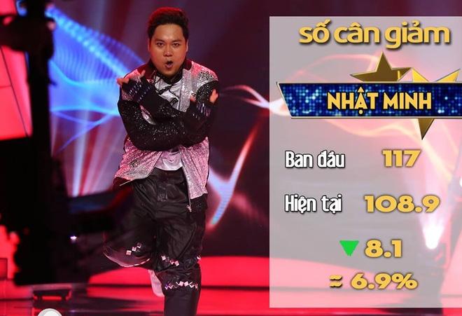 Bước nhảy ngàn cân 2017 mở màn, hàng loạt thí sinh gây sốc vì giảm 7-8kg trong 1 tuần - Ảnh 12.