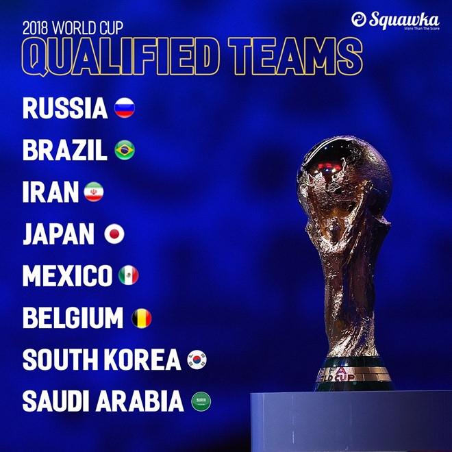 Xac dinh du 4 doi chau A gianh ve thang tien World Cup hinh anh 9