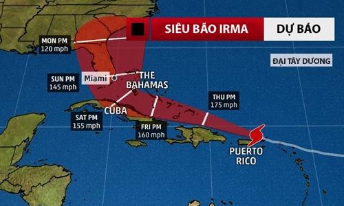 Dự báo đường đi của siêu bão Irma. Ảnh: Weather Channel.