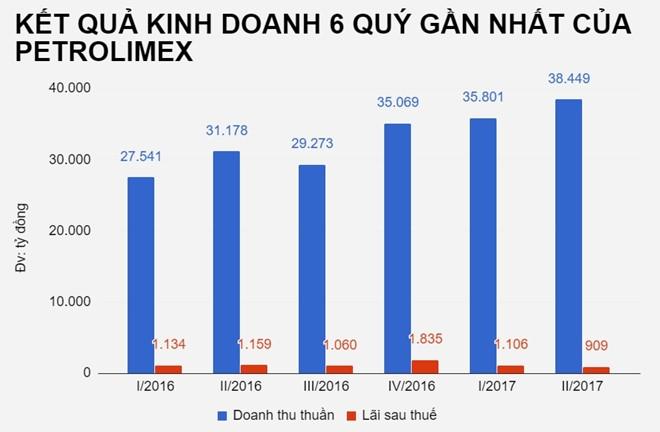 Petrolimex ngung ban xang RON 92 tu nam 2018 hinh anh 1