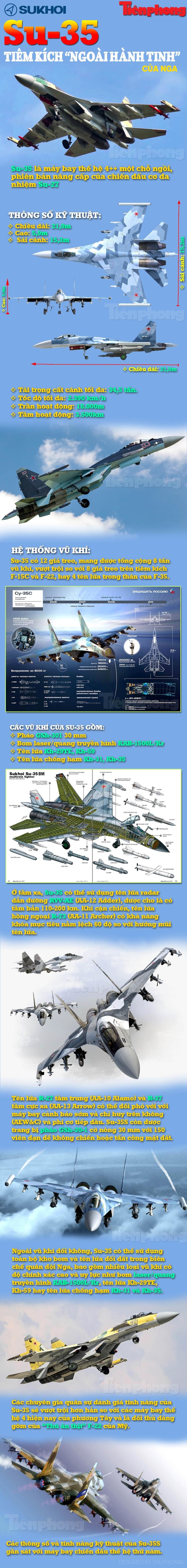 [Infographic] Su-35 – Tiêm kích 'ngoài hành tinh' của Nga - ảnh 1