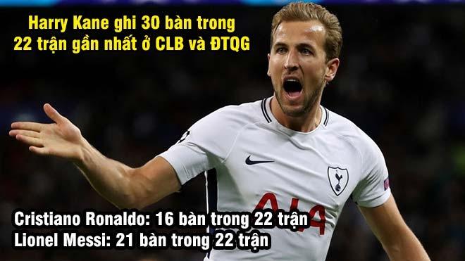 """Tottenham vui buồn vì """"phốt"""" trọng tài, Kane ghi bàn trội hơn Ronaldo & Messi - 1"""