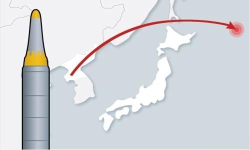 Đường đi của tên lửa Triều Tiên trong vụ phóng qua Nhật Bản ngày 29/8. Đồ họa: Việt Chung.