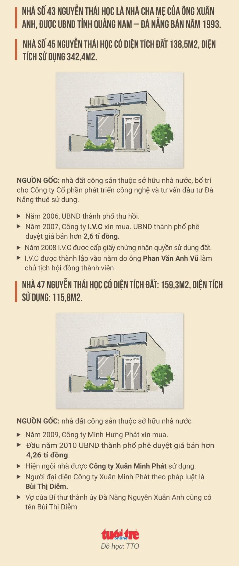 Bí thư Nguyễn Xuân Anh ở nhà của ai? - Ảnh 3.