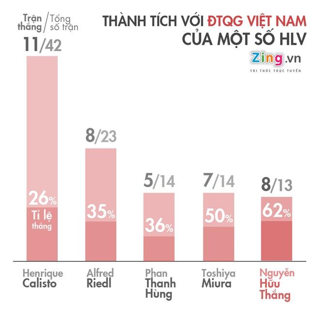 'Muoi may doi HLV ngoai de lai gi cho bong da Viet Nam?' hinh anh 3