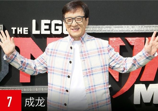 Phạm Băng Băng dẫn đầu danh sách nghệ sĩ quyền lực nhất Trung Quốc - 1