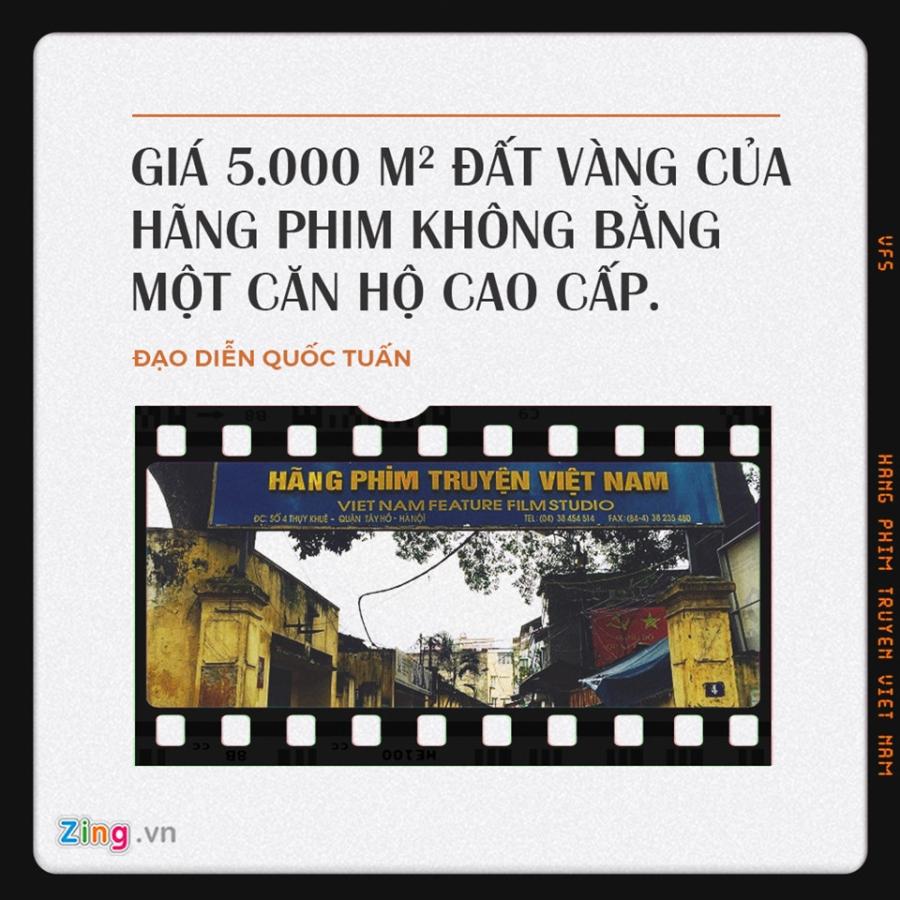'Hang phim rat ban' va loat phat ngon nay lua quanh cuoc chien co phan hinh anh 7