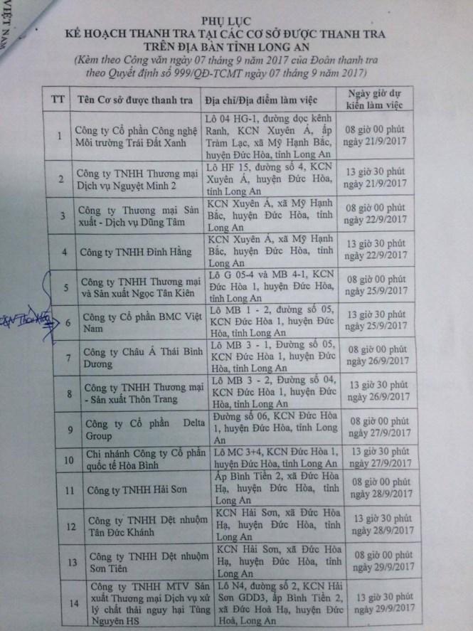 Doanh nghiệp nói gì khi bị Cục phó Nguyễn Xuân Quang thanh tra? - ảnh 1