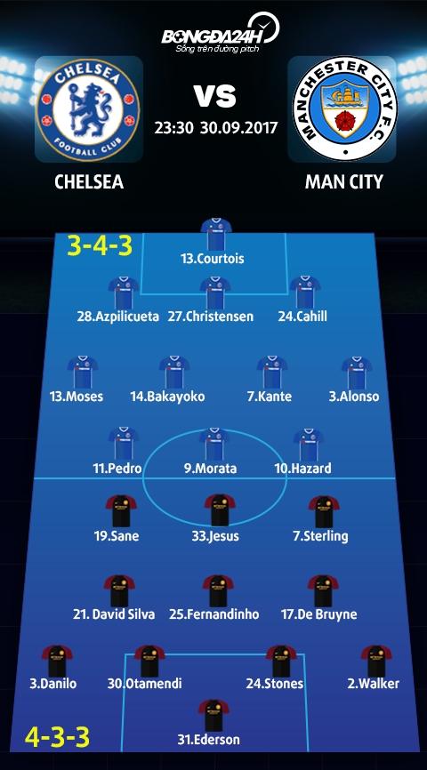 Chelsea vs Man City (23h30 ngay 309) Vo quyt day co mong tay nhon hinh anh 4