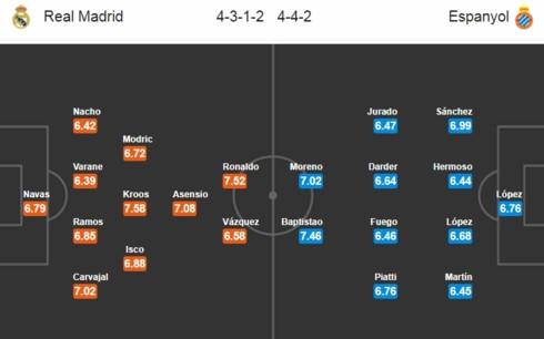 nhan dinh real madrid vs espanyol vong 7 la liga hom nay hinh 3