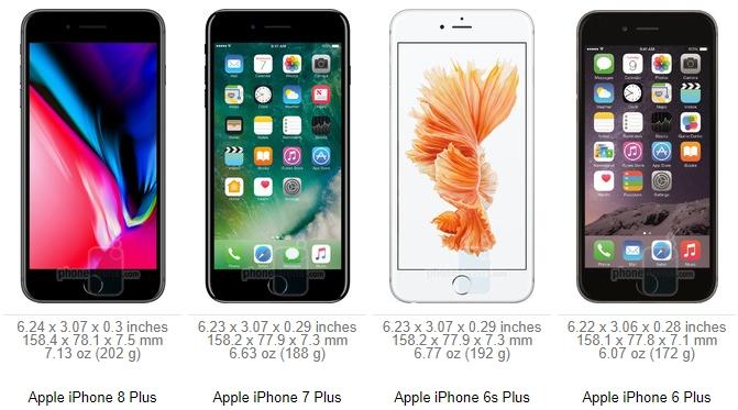 iPhone 8 Plus là chiếc iPhone to và nặng nhất của Apple - 2