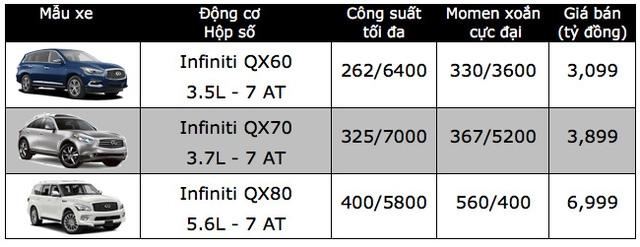 Bảng giá xe ôtô tại Việt Nam cập nhật tháng 10/2017 - 7