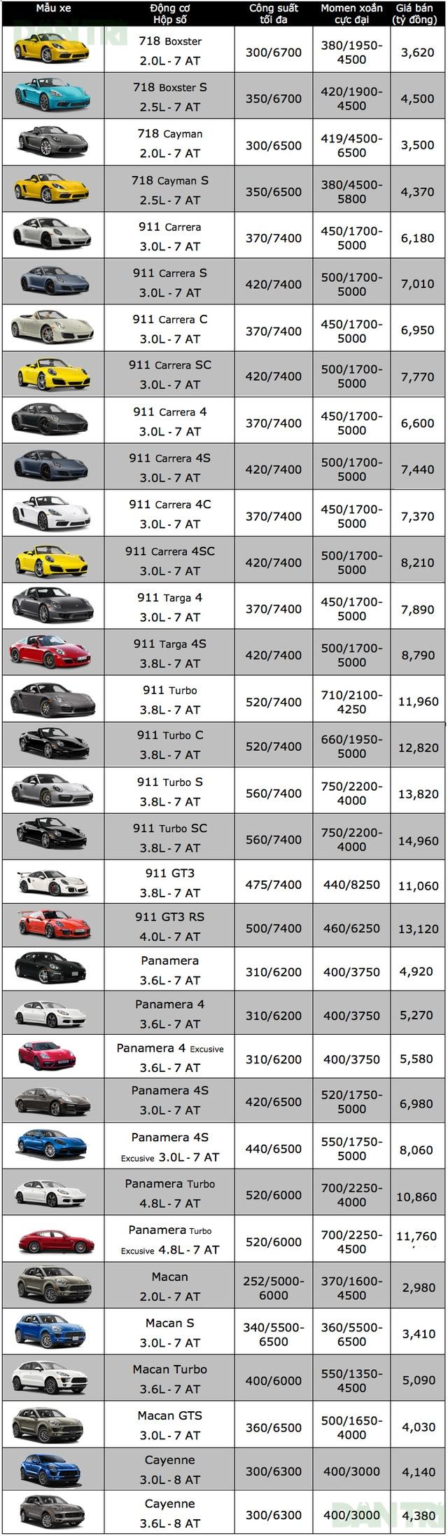 Bảng giá xe ôtô tại Việt Nam cập nhật tháng 10/2017 - 20
