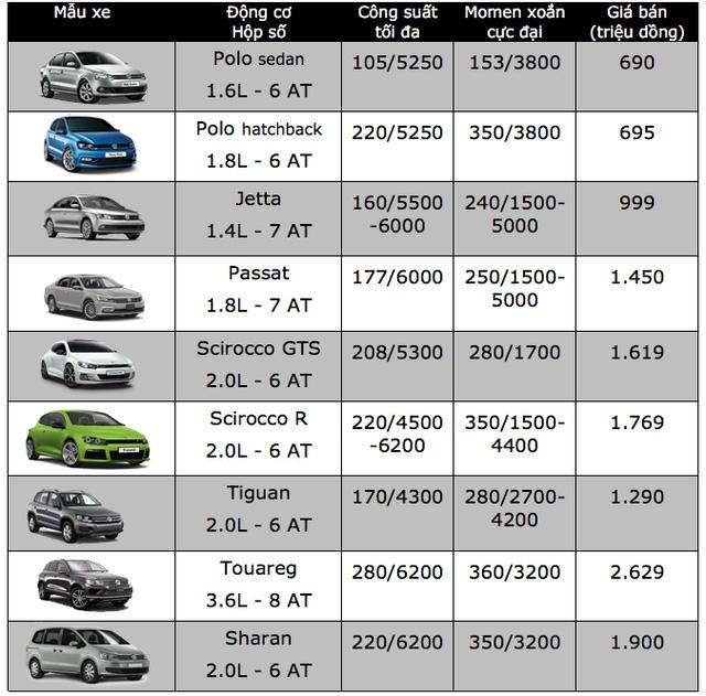 Bảng giá xe ôtô tại Việt Nam cập nhật tháng 10/2017 - 27