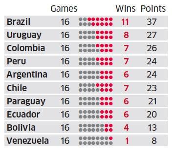 Bao Peru to FIFA 'giat day' dua Messi toi World Cup 2018 hinh anh 2