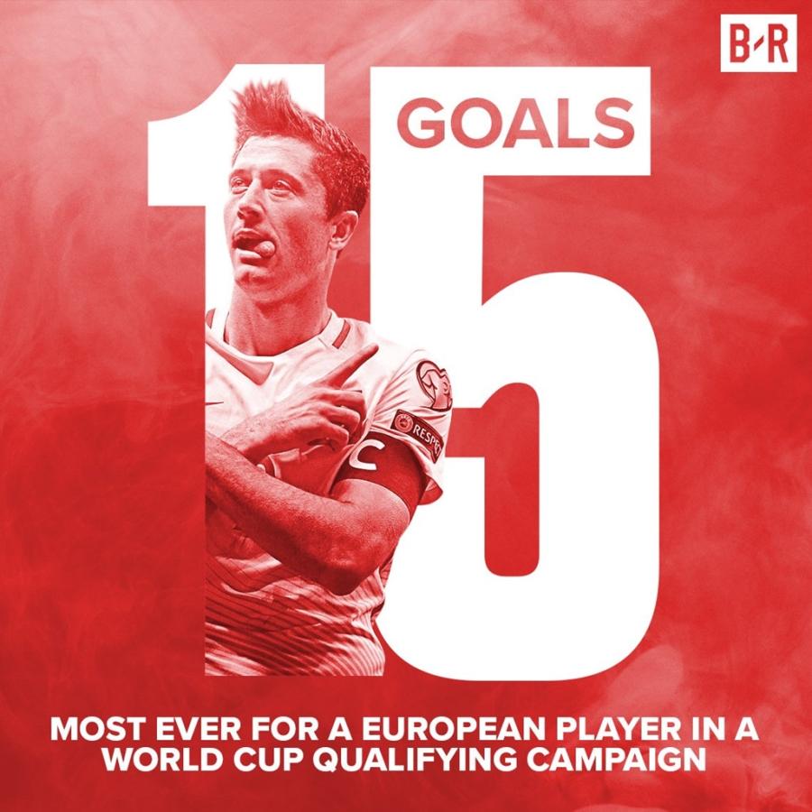 Lewandowski pha ky luc cua Ronaldo o vong loai World Cup hinh anh 3