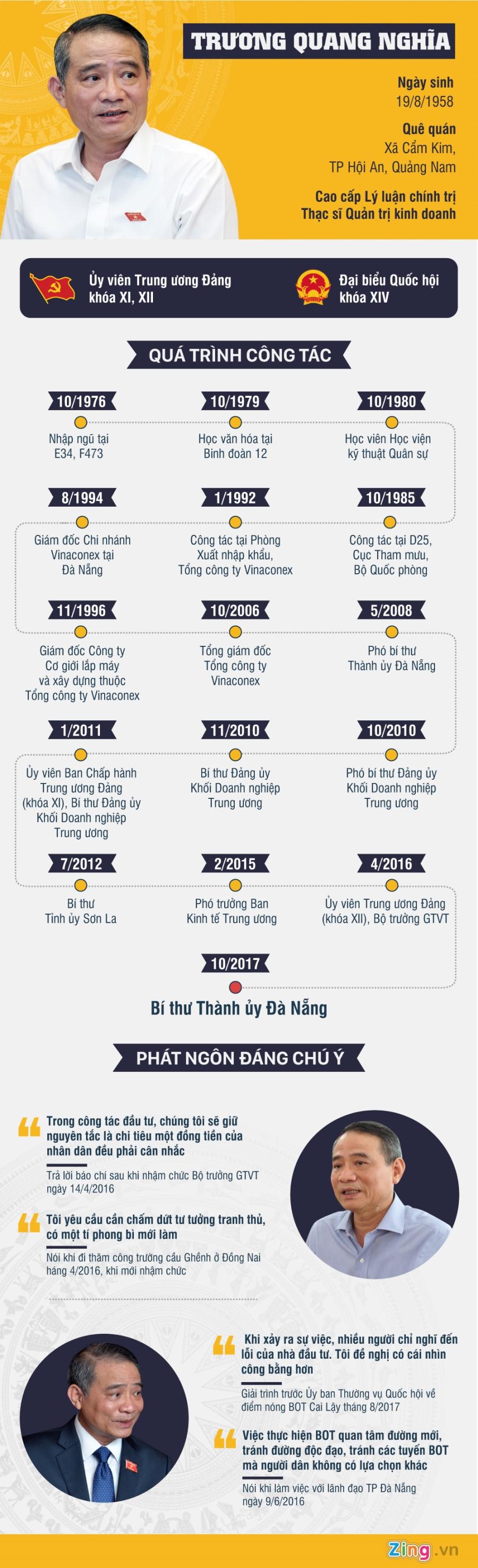Chan dung tan Bi thu Da Nang Truong Quang Nghia hinh anh 1