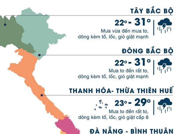 Áp thấp nhiệt đới khiến Bắc Trung Bộ mưa 300 mm, gió giật mạnh cấp 9
