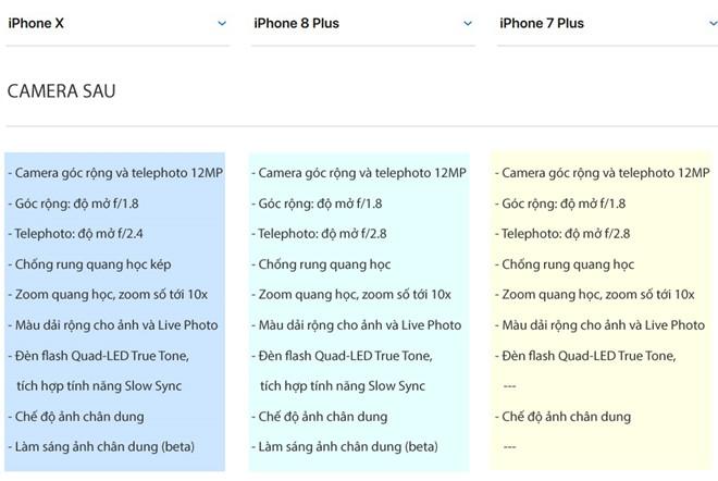 Hay mua iPhone 7 va quen iPhone 8, iPhone X di! hinh anh 4