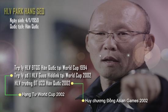 HLV Pang Hang Seo sở hữu nhiều thành tích ấn tượng tại Hàn Quốc