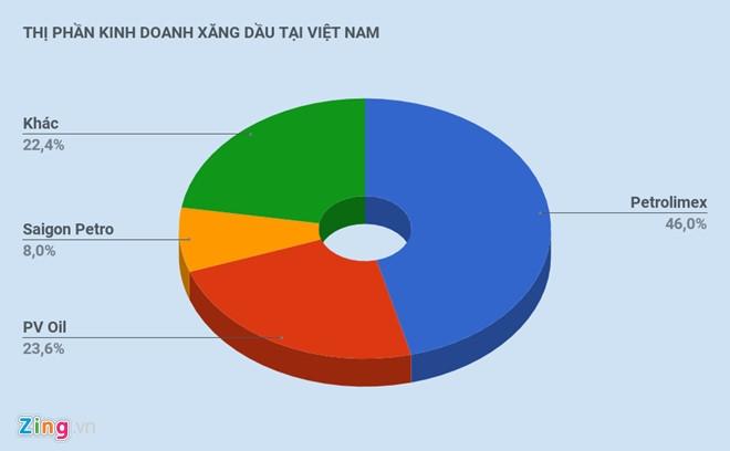Ban xang kieu 'cui chao' la loi canh tinh tu Nhat Ban hinh anh 3