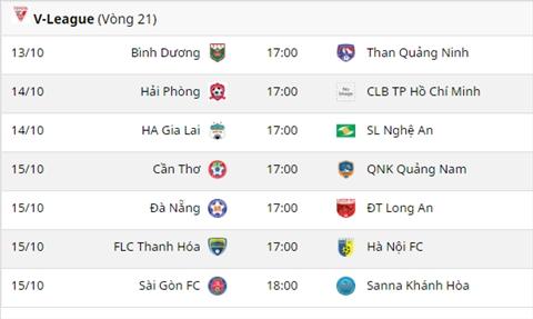 Truoc vong 21 V-League 2017 Chung ket som o Thanh Hoa hinh anh 3