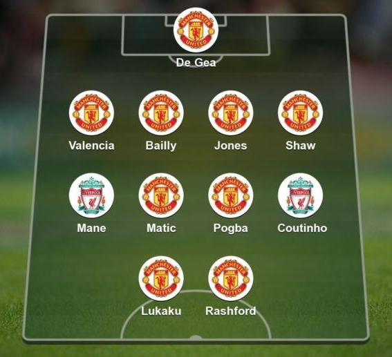 Đội hình kết hợp giữa MU và Liverpool ở thời điểm hiện tại