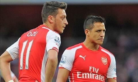 Arsenal hoi mua tien ve Riyad Mahrez vao thang 1 hinh anh