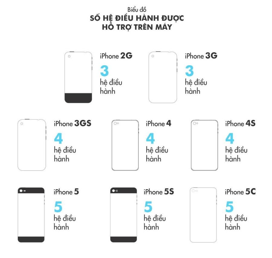 'Tha iPhone hong, nhat quyet khong len iOS 11' hinh anh 6