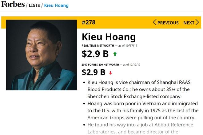 Ty phu Hoang Kieu tut 64 bac tren bang xep hang nguoi giau My hinh anh 1