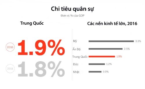 su-thay-doi-cua-trung-quoc-duoi-thoi-tap-can-binh-5