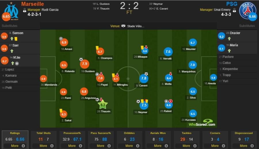 Neymar nhan the do, Cavani toa sang giup PSG cam hoa Marseille hinh anh 14
